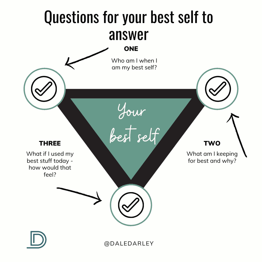 Questions for your best self to answer
